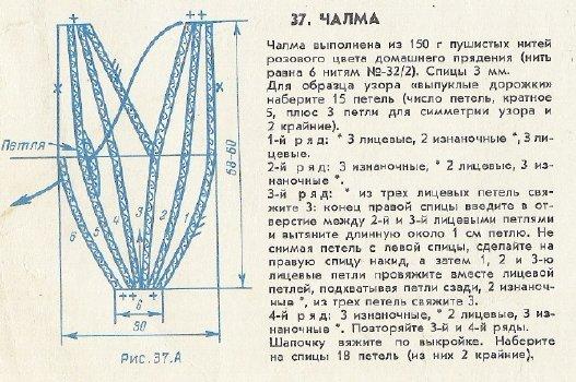 Вязание спицами чалма для женщин 77